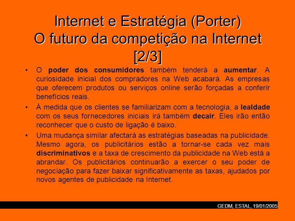Internet e Estratégia (Porter) O futuro da competição na Internet [2/3]